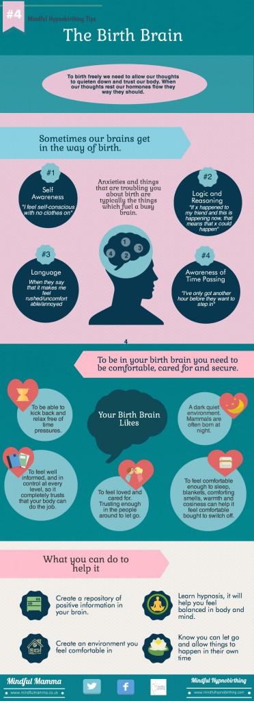 Birth Brain