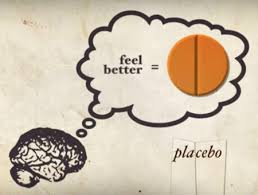 Placebo, Pain and Hypnobirthing