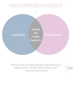 Hypnobirthing affirmation