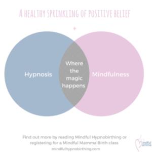Mindful Hypnobirthing Surrey